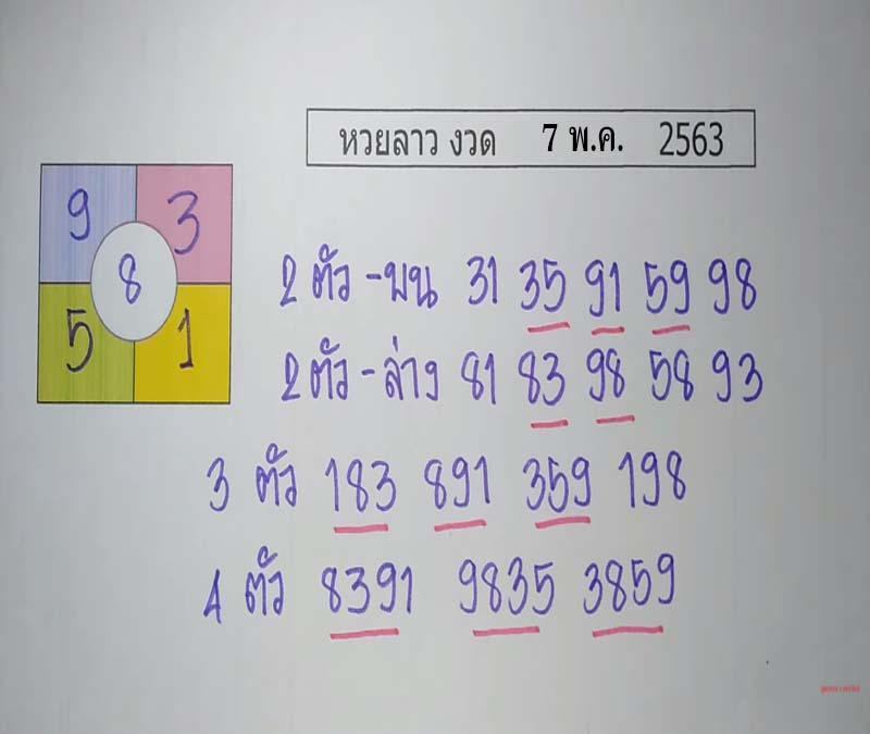 Laos lucky numbers 7/5/63