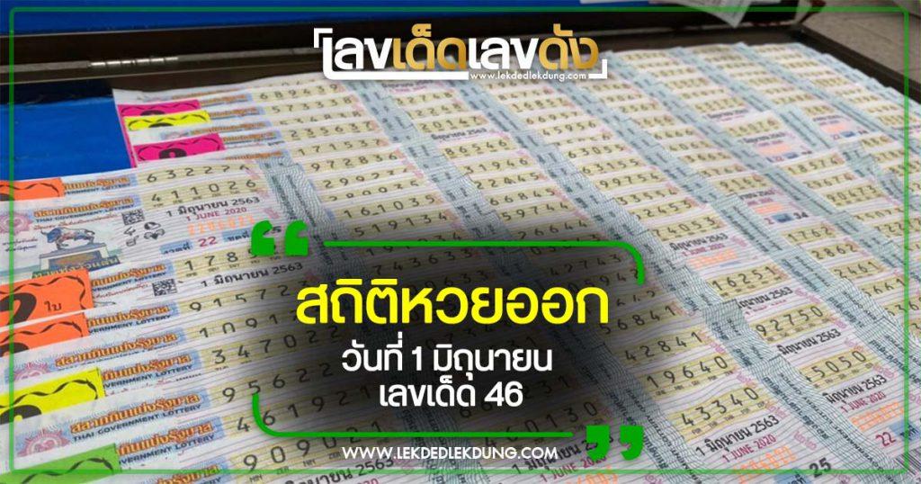 Lottery statistics 1/6/63