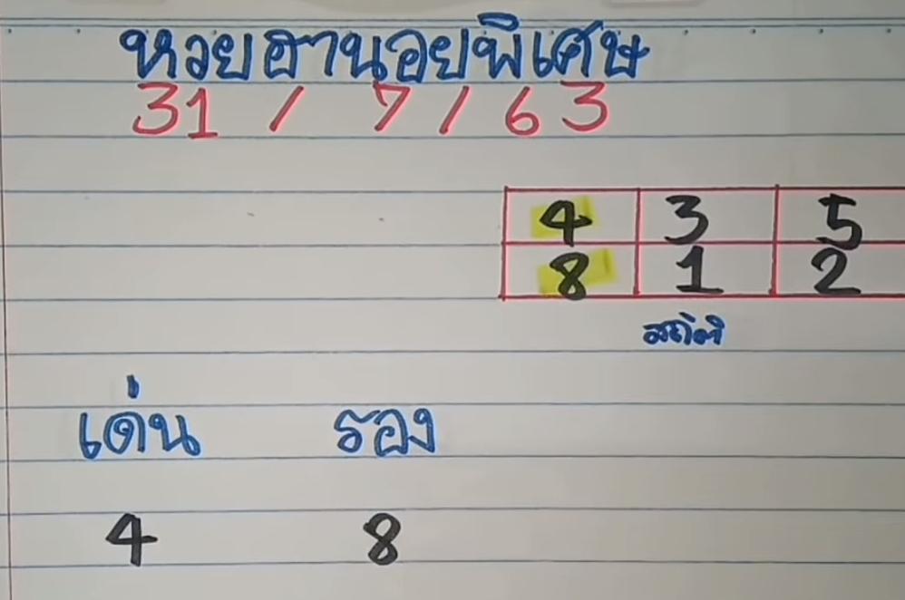 แนวทางหวยฮานอยพิเศษ 31/7/63