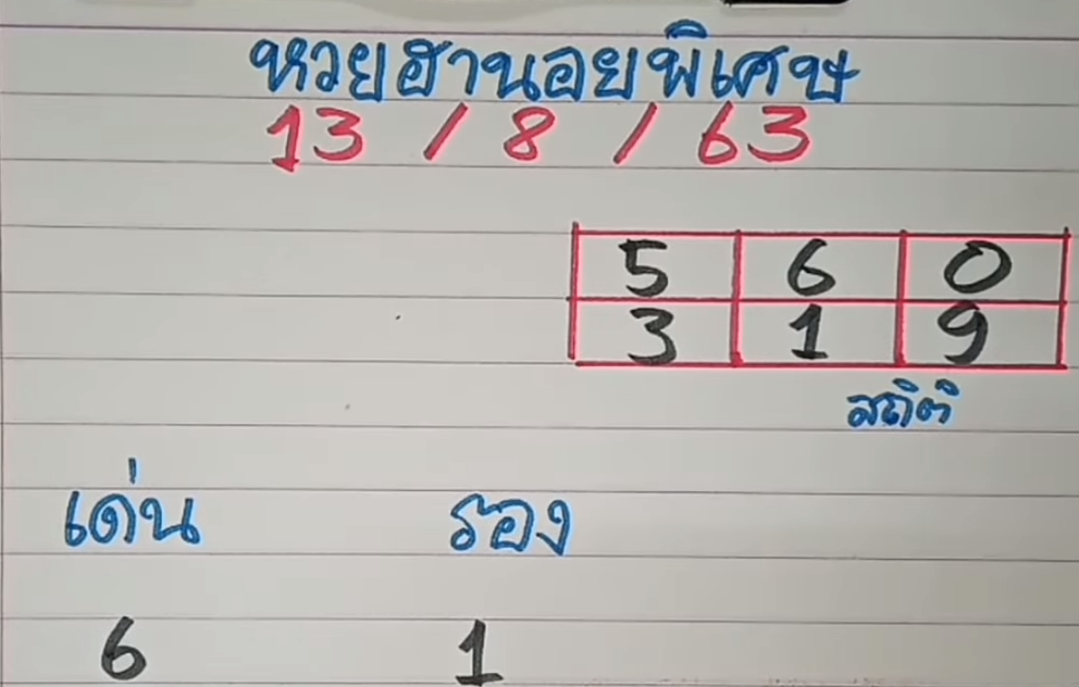 แนวทางหวยฮานอยพิเศษ 13/8/63
