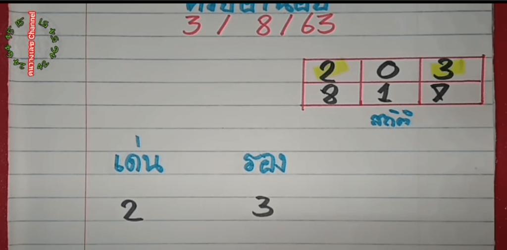 แนวทางหวยฮานอยพิเศษ 3/8/63