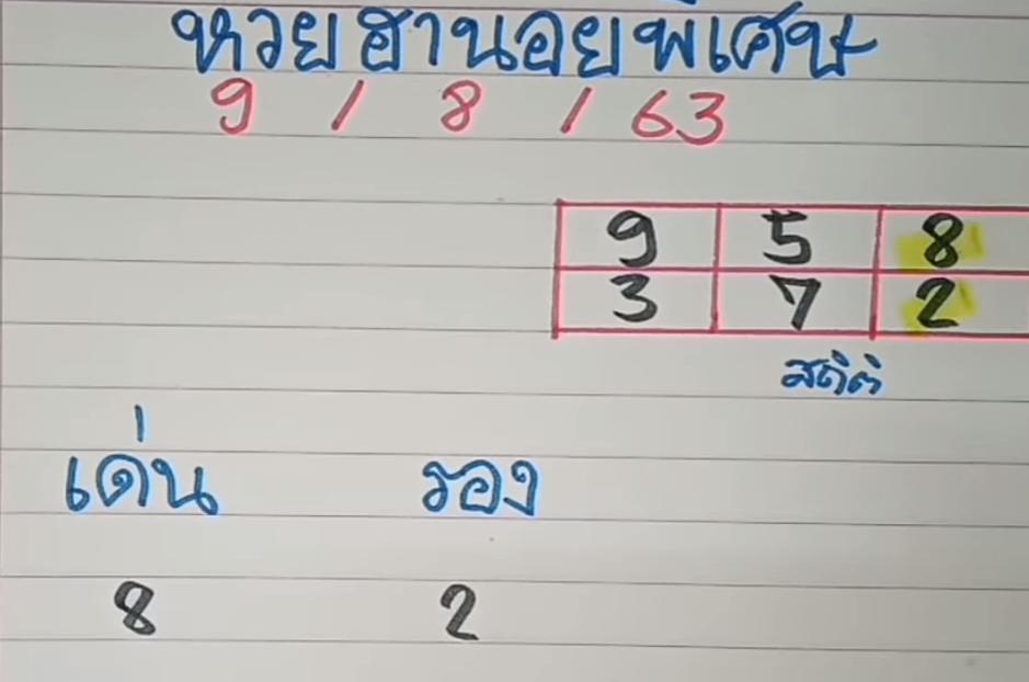 แนวทางหวยฮานอยพิเศษ 9/8/63