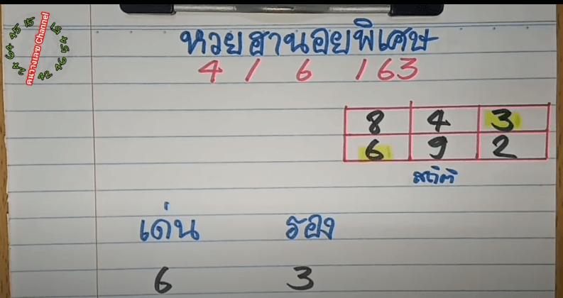 แนวทางหวยฮานอยพิเศษ 4/8/63