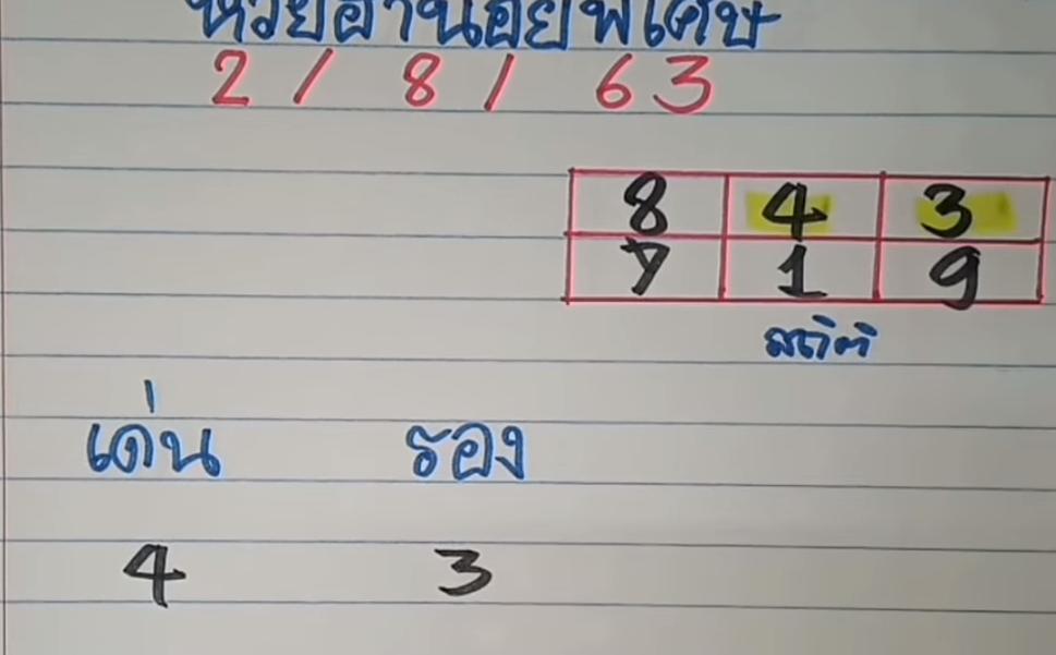แนวทางหวยฮานอยพิเศษ 2/8/63