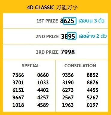 Malaysian Lottery